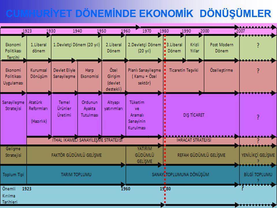 Türkiye Karayolları Yük Taşmacılığı Yoğunluk Haritası