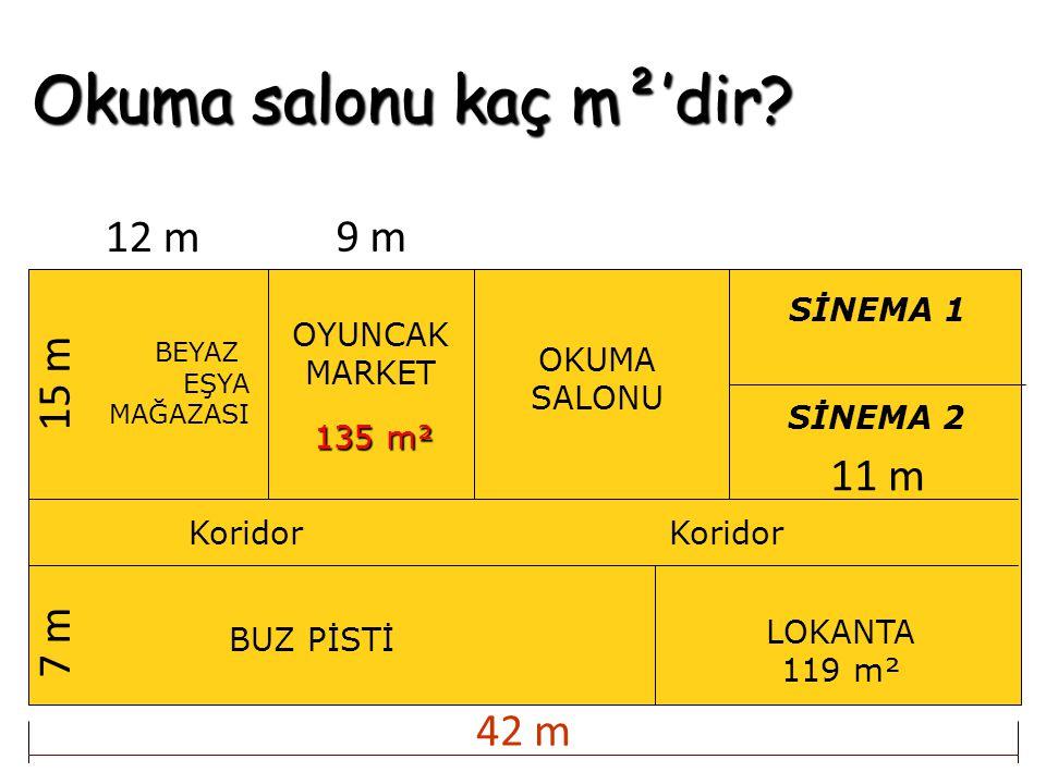 Okuma salonu kaç m²'dir? BEYAZ EŞYA MAĞAZASI OYUNCAK MARKET BUZ PİSTİ Koridor SİNEMA 1 SİNEMA 2 LOKANTA 119 m² Koridor 12 m 9 m 11 m15 m 7 m 42 m 135