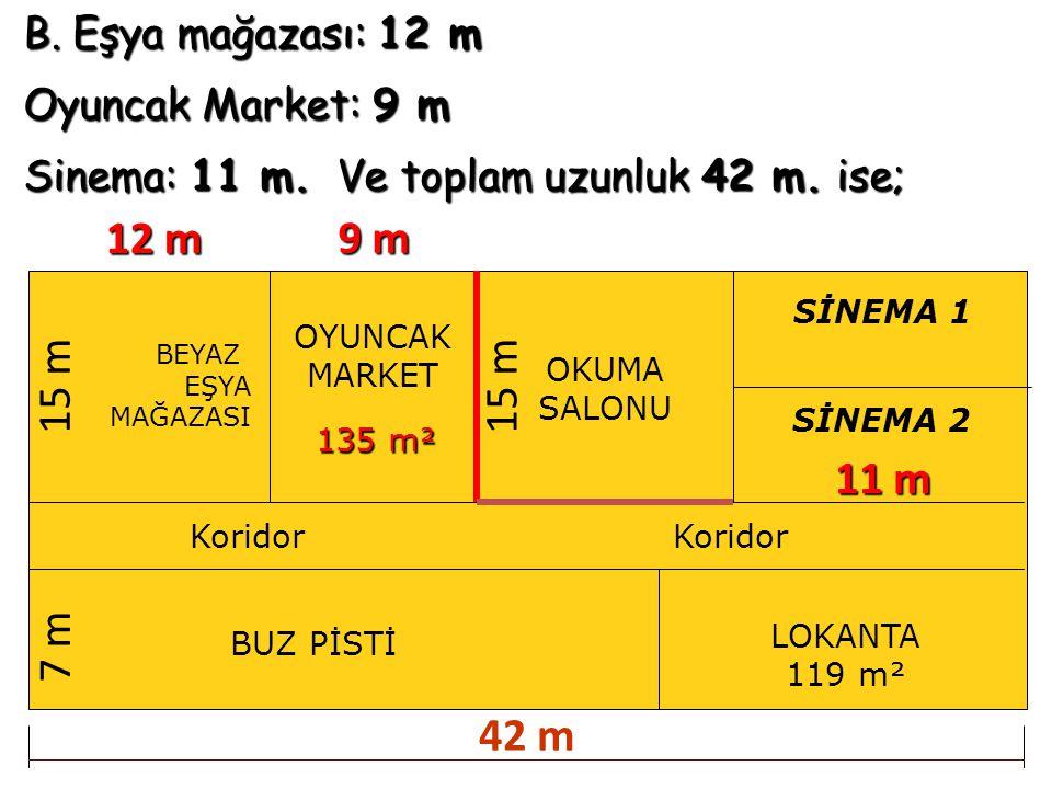 B. Eşya mağazası: 12 m Oyuncak Market: 9 m Sinema: 11 m. Ve toplam uzunluk 42 m. ise; BEYAZ EŞYA MAĞAZASI OYUNCAK MARKET OKUMA SALONU BUZ PİSTİ Korido