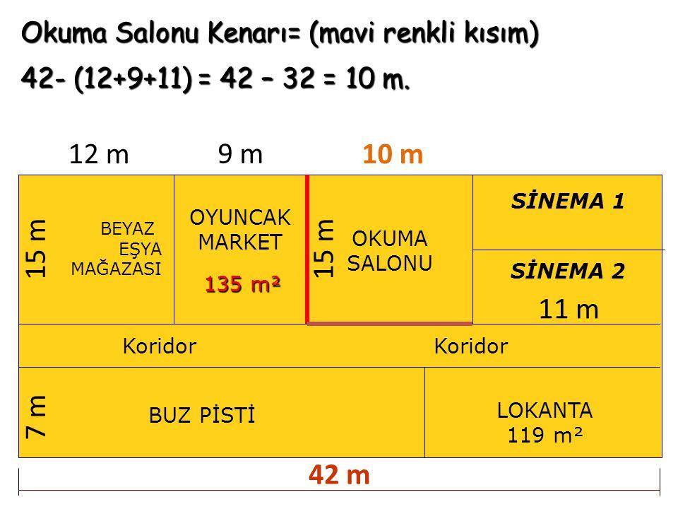 Okuma Salonu Kenarı= (mavi renkli kısım) 42- (12+9+11) = 42 – 32 = 10 m. BEYAZ EŞYA MAĞAZASI OYUNCAK MARKET OKUMA SALONU BUZ PİSTİ Koridor SİNEMA 1 Sİ