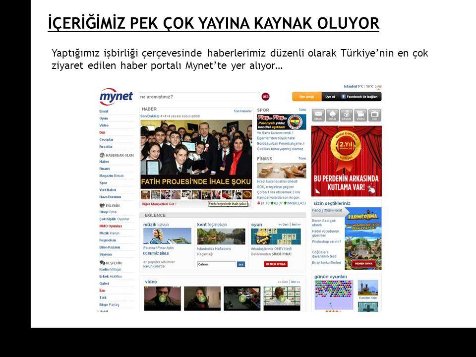 İÇERİĞİMİZ PEK ÇOK YAYINA KAYNAK OLUYOR Yaptığımız işbirliği çerçevesinde haberlerimiz düzenli olarak Türkiye'nin en çok ziyaret edilen haber portalı Mynet'te yer alıyor…