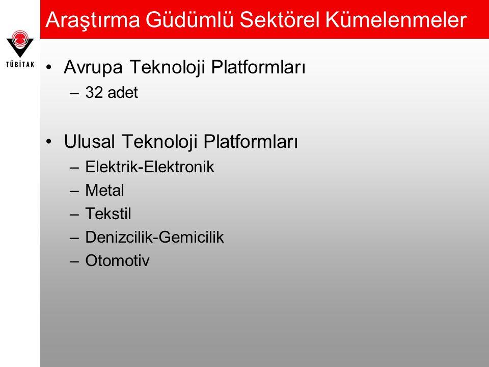Araştırma Güdümlü Sektörel Kümelenmeler Avrupa Teknoloji Platformları –32 adet Ulusal Teknoloji Platformları –Elektrik-Elektronik –Metal –Tekstil –Denizcilik-Gemicilik –Otomotiv