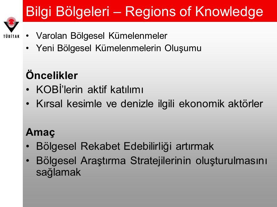 Bilgi Bölgeleri – Regions of Knowledge Varolan Bölgesel Kümelenmeler Yeni Bölgesel Kümelenmelerin Oluşumu Öncelikler KOBİ'lerin aktif katılımı Kırsal kesimle ve denizle ilgili ekonomik aktörler Amaç Bölgesel Rekabet Edebilirliği artırmak Bölgesel Araştırma Stratejilerinin oluşturulmasını sağlamak