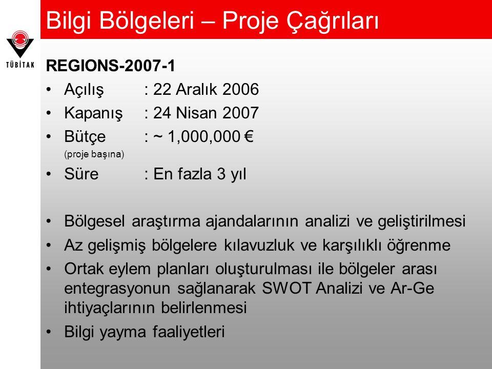 Bilgi Bölgeleri – Proje Çağrıları REGIONS-2007-1 Açılış: 22 Aralık 2006 Kapanış: 24 Nisan 2007 Bütçe: ~ 1,000,000 € (proje başına) Süre: En fazla 3 yıl Bölgesel araştırma ajandalarının analizi ve geliştirilmesi Az gelişmiş bölgelere kılavuzluk ve karşılıklı öğrenme Ortak eylem planları oluşturulması ile bölgeler arası entegrasyonun sağlanarak SWOT Analizi ve Ar-Ge ihtiyaçlarının belirlenmesi Bilgi yayma faaliyetleri