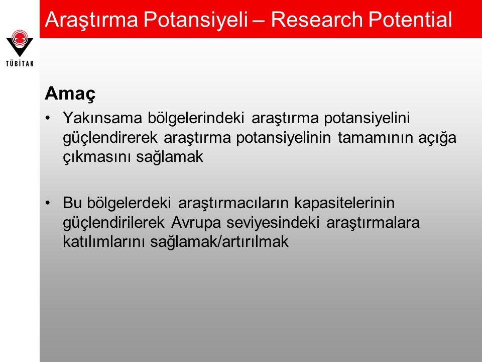 Araştırma Potansiyeli – Research Potential Amaç Yakınsama bölgelerindeki araştırma potansiyelini güçlendirerek araştırma potansiyelinin tamamının açığa çıkmasını sağlamak Bu bölgelerdeki araştırmacıların kapasitelerinin güçlendirilerek Avrupa seviyesindeki araştırmalara katılımlarını sağlamak/artırılmak