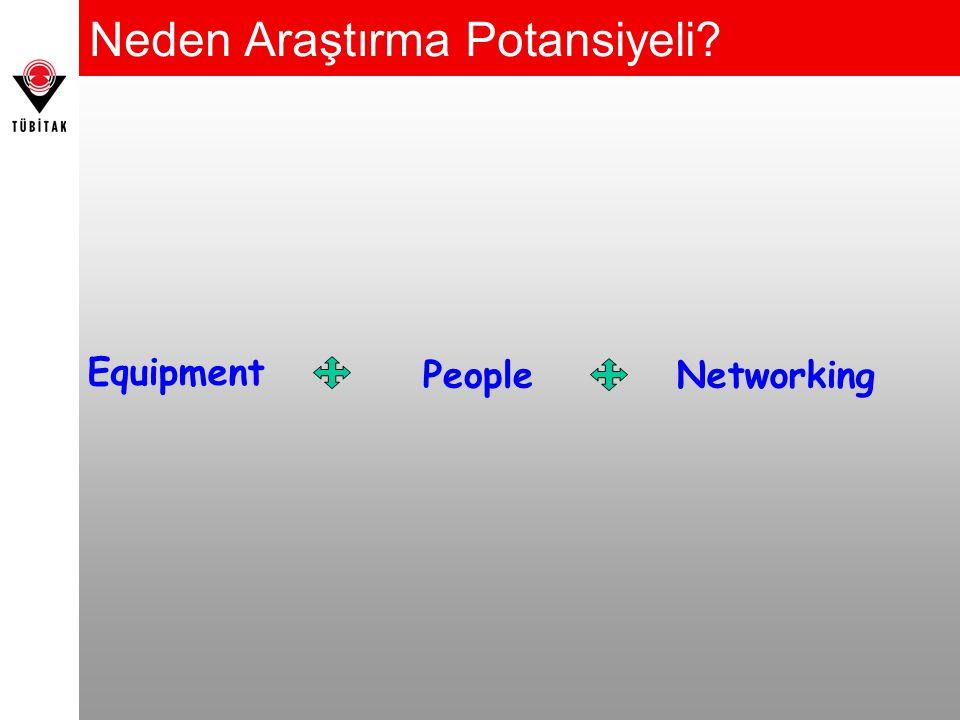Equipment PeopleNetworking Neden Araştırma Potansiyeli