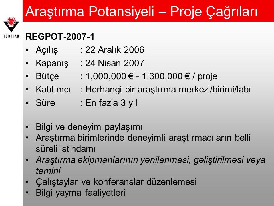 Araştırma Potansiyeli – Proje Çağrıları REGPOT-2007-1 Açılış: 22 Aralık 2006 Kapanış: 24 Nisan 2007 Bütçe: 1,000,000 € - 1,300,000 € / proje Katılımcı: Herhangi bir araştırma merkezi/birimi/labı Süre: En fazla 3 yıl Bilgi ve deneyim paylaşımı Araştırma birimlerinde deneyimli araştırmacıların belli süreli istihdamı Araştırma ekipmanlarının yenilenmesi, geliştirilmesi veya temini Çalıştaylar ve konferanslar düzenlemesi Bilgi yayma faaliyetleri