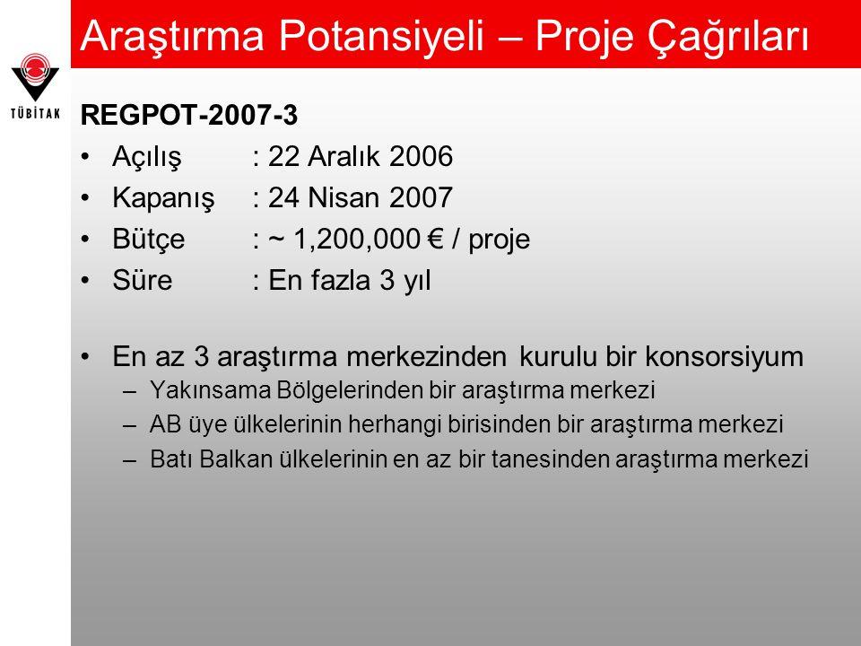 Araştırma Potansiyeli – Proje Çağrıları REGPOT-2007-3 Açılış: 22 Aralık 2006 Kapanış: 24 Nisan 2007 Bütçe: ~ 1,200,000 € / proje Süre: En fazla 3 yıl En az 3 araştırma merkezinden kurulu bir konsorsiyum –Yakınsama Bölgelerinden bir araştırma merkezi –AB üye ülkelerinin herhangi birisinden bir araştırma merkezi –Batı Balkan ülkelerinin en az bir tanesinden araştırma merkezi