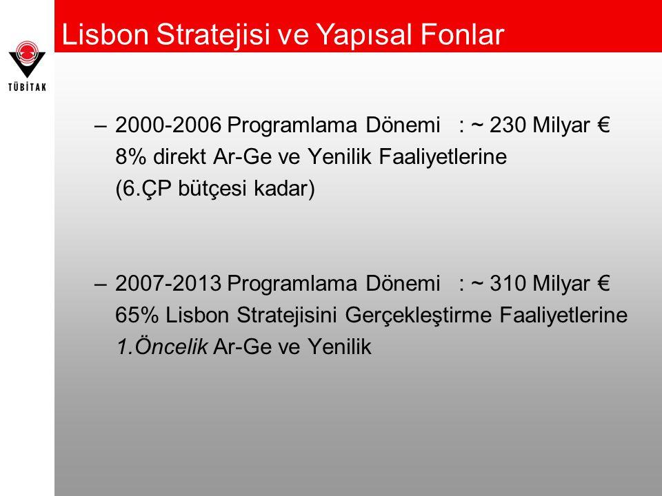–2000-2006 Programlama Dönemi: ~ 230 Milyar € 8% direkt Ar-Ge ve Yenilik Faaliyetlerine (6.ÇP bütçesi kadar) –2007-2013 Programlama Dönemi: ~ 310 Milyar € 65% Lisbon Stratejisini Gerçekleştirme Faaliyetlerine 1.Öncelik Ar-Ge ve Yenilik Lisbon Stratejisi ve Yapısal Fonlar