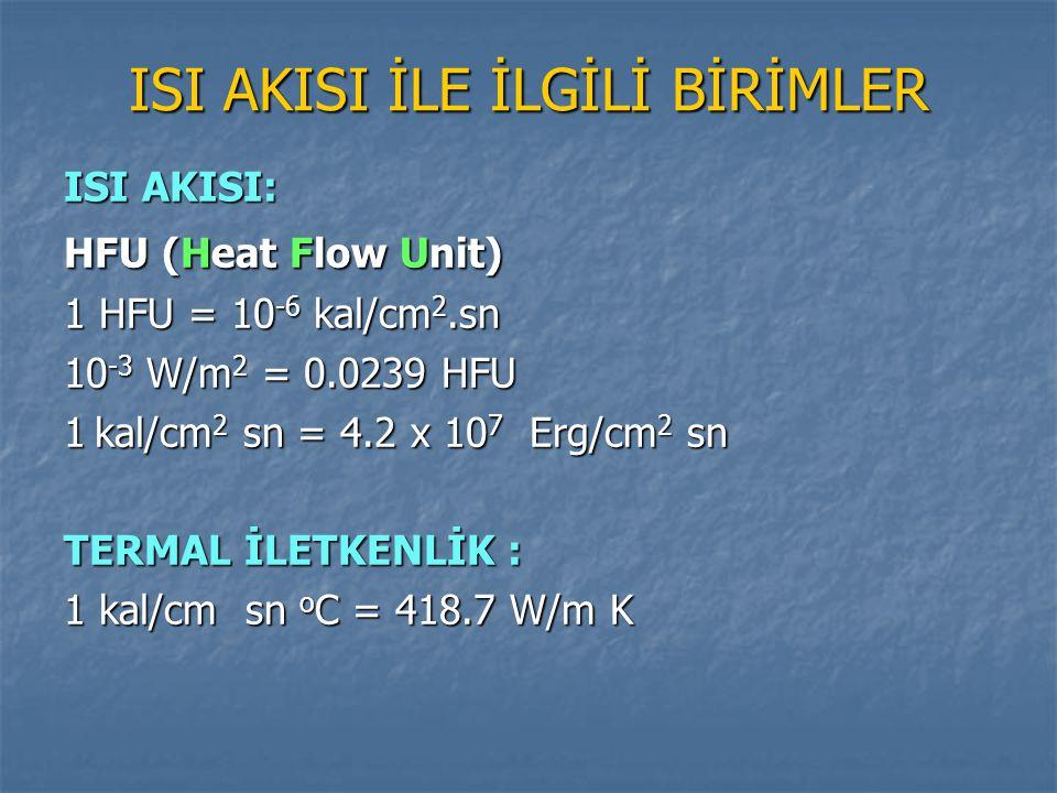ISI AKISI İLE İLGİLİ BİRİMLER ISI AKISI: HFU (Heat Flow Unit) 1 HFU = 10 -6 kal/cm 2.sn 10 -3 W/m 2 = 0.0239 HFU 1 kal/cm 2 sn = 4.2 x 10 7 Erg/cm 2 sn TERMAL İLETKENLİK : 1 kal/cm sn o C = 418.7 W/m K