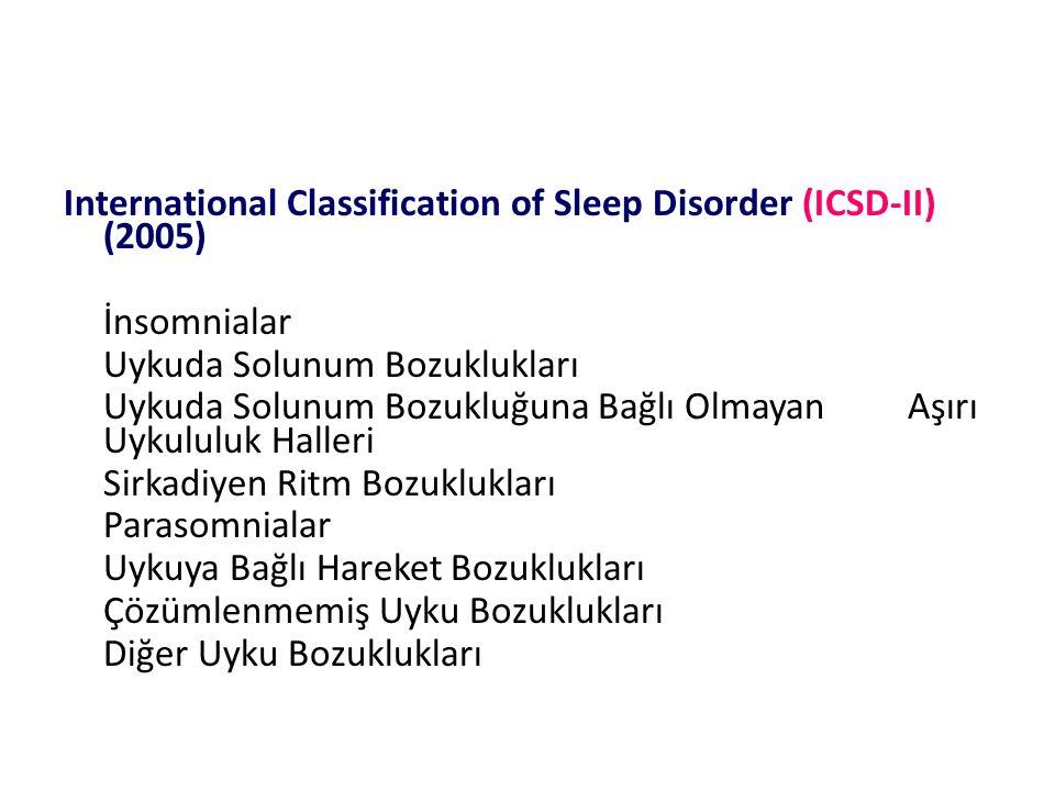 International Classification of Sleep Disorder (ICSD-II) (2005) İnsomnialar Uykuda Solunum Bozuklukları Uykuda Solunum Bozukluğuna Bağlı Olmayan Aşırı