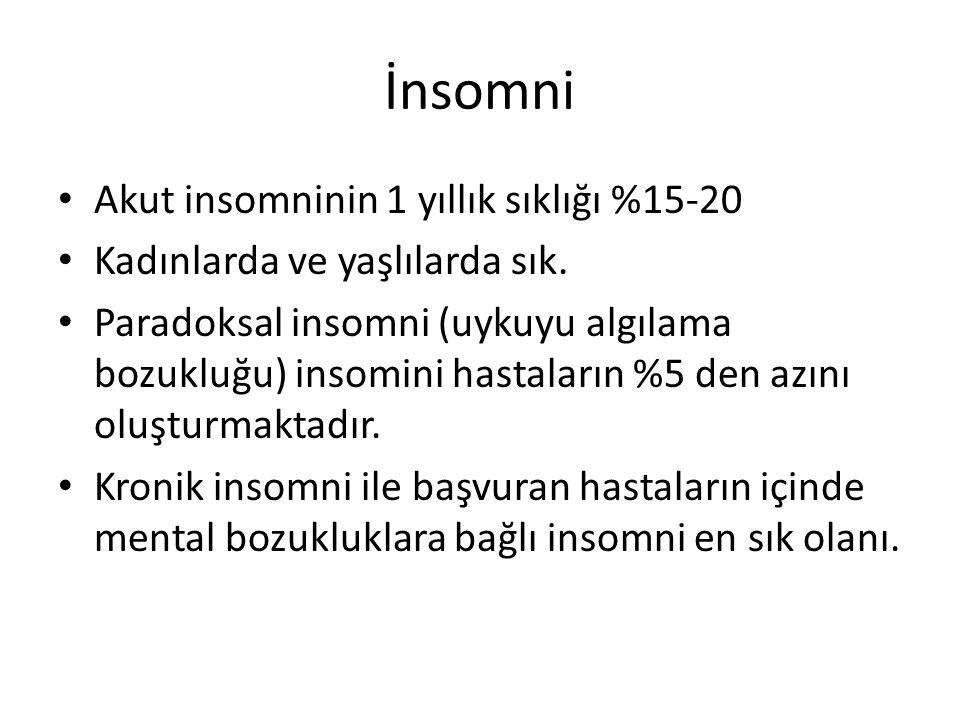 İnsomni Akut insomninin 1 yıllık sıklığı %15-20 Kadınlarda ve yaşlılarda sık. Paradoksal insomni (uykuyu algılama bozukluğu) insomini hastaların %5 de