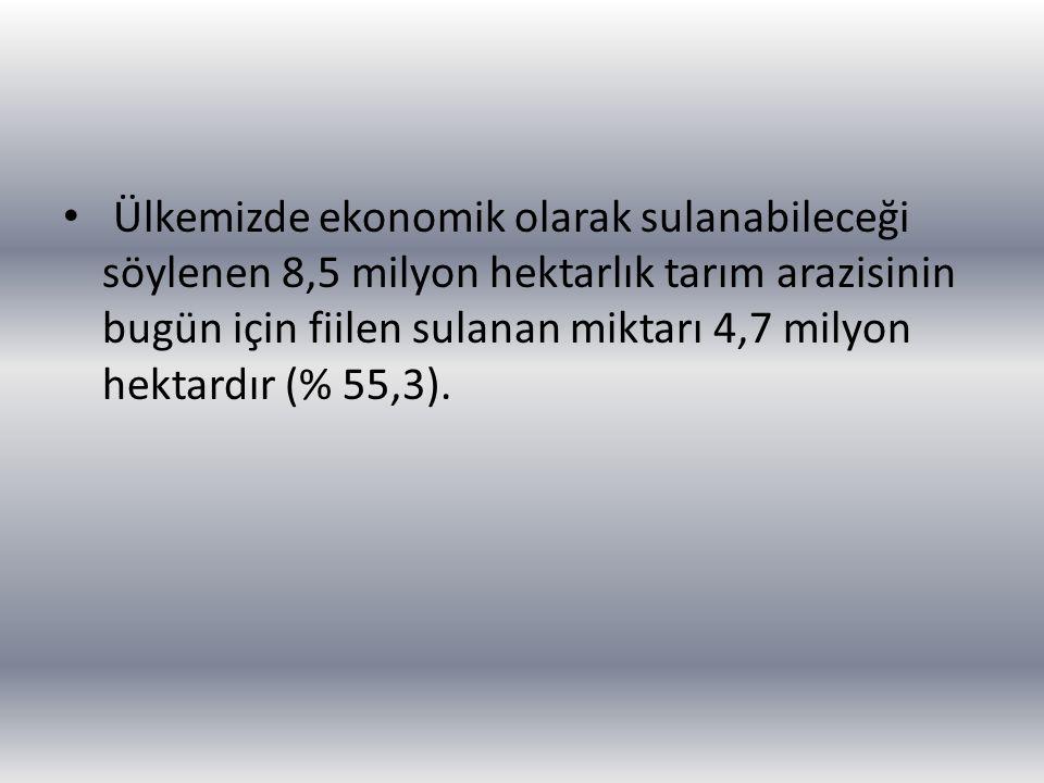 Ülkemizde ekonomik olarak sulanabileceği söylenen 8,5 milyon hektarlık tarım arazisinin bugün için fiilen sulanan miktarı 4,7 milyon hektardır (% 55,3