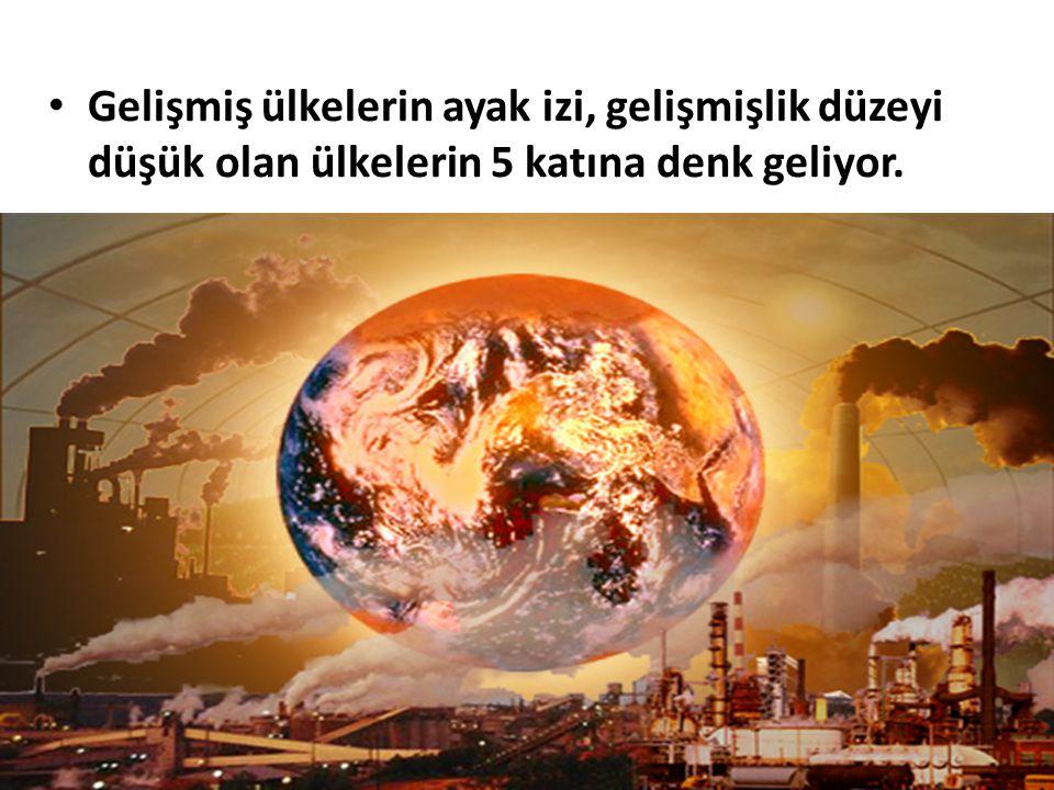 Kişi başına düşün ekolojik ayak izi sıralamasında ilk 10 ülke: Birleşik Arap Emirlikleri Katar Danimarka Belçika Amerika Birleşik Devletleri Estonya Kanada Avustralya Kuveyt İrlanda
