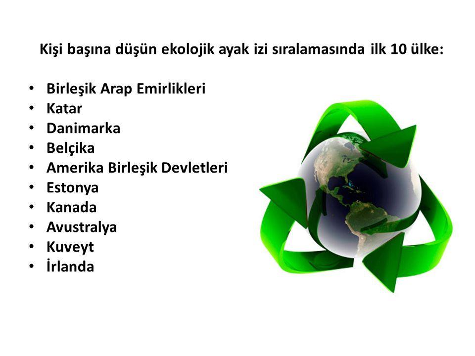 Kişi başına düşün ekolojik ayak izi sıralamasında ilk 10 ülke: Birleşik Arap Emirlikleri Katar Danimarka Belçika Amerika Birleşik Devletleri Estonya K