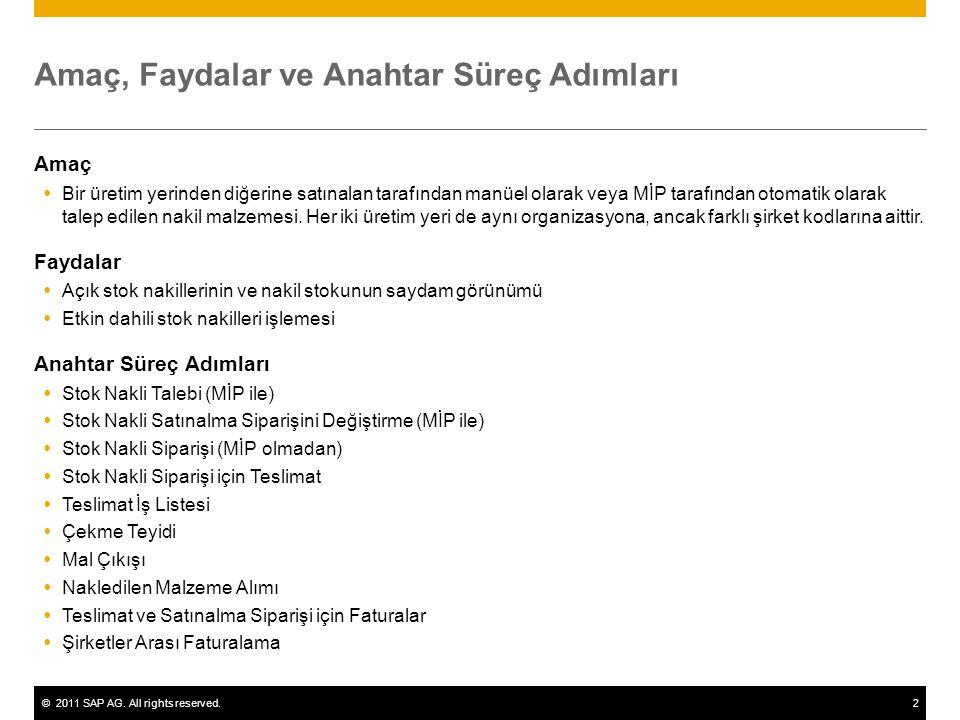 ©2011 SAP AG. All rights reserved.2 Amaç, Faydalar ve Anahtar Süreç Adımları Amaç  Bir üretim yerinden diğerine satınalan tarafından manüel olarak ve