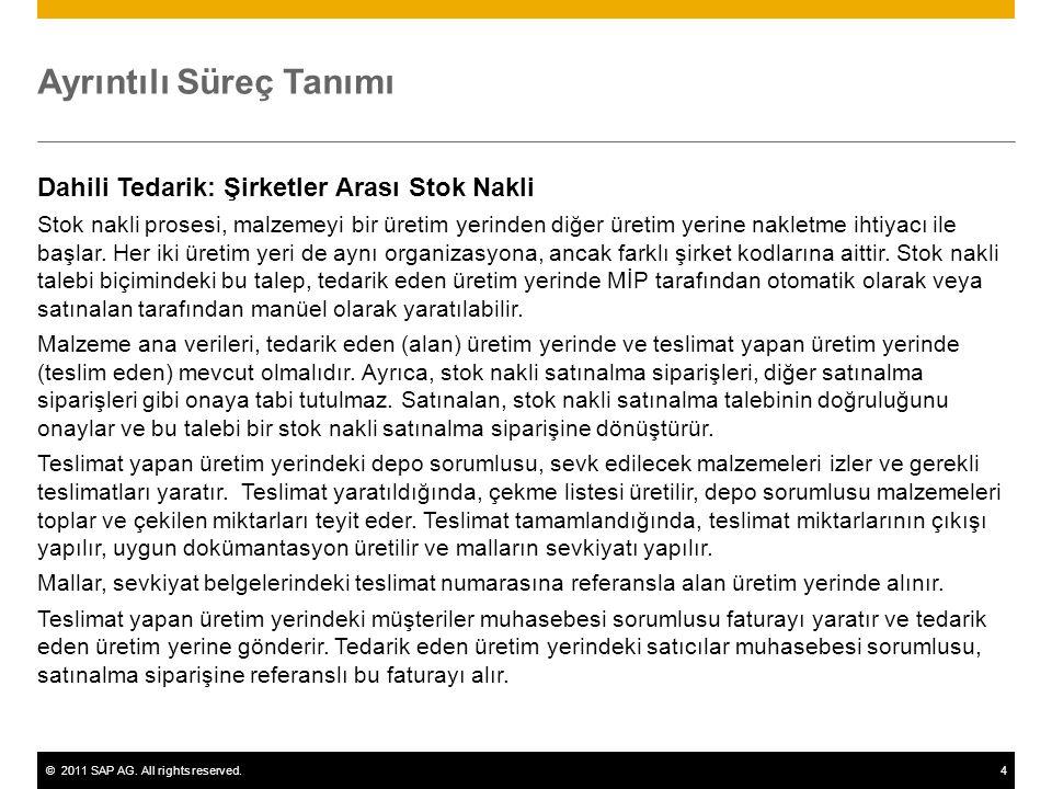©2011 SAP AG. All rights reserved.4 Ayrıntılı Süreç Tanımı Dahili Tedarik: Şirketler Arası Stok Nakli Stok nakli prosesi, malzemeyi bir üretim yerinde