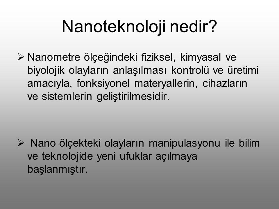 Nanoteknoloji nedir.