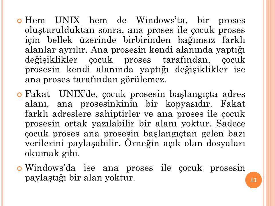 Hem UNIX hem de Windows'ta, bir proses oluşturulduktan sonra, ana proses ile çocuk proses için bellek üzerinde birbirinden bağımsız farklı alanlar ayr