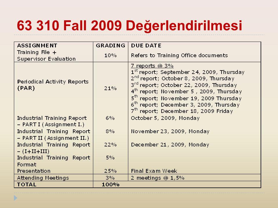 63 310 Fall 2009 Değerlendirilmesi