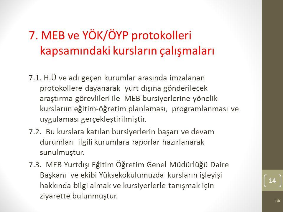 14 nb 7. MEB ve YÖK/ÖYP protokolleri kapsamındaki kursların çalışmaları 7.1.