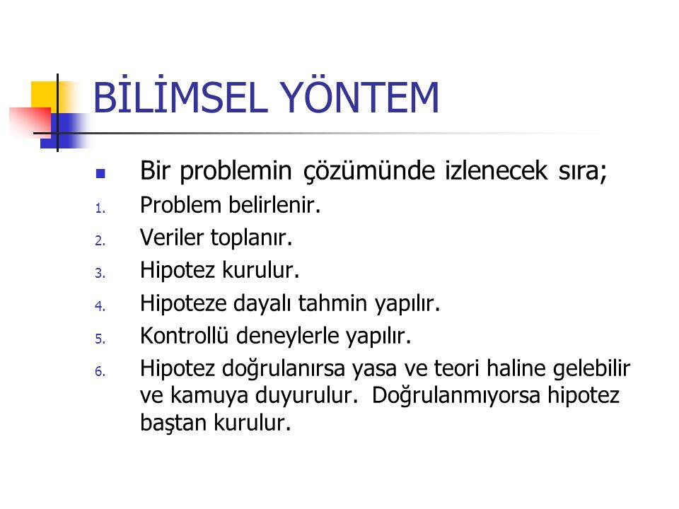 BİLİMSEL YÖNTEM Bir problemin çözümünde izlenecek sıra; 1. Problem belirlenir. 2. Veriler toplanır. 3. Hipotez kurulur. 4. Hipoteze dayalı tahmin yapı