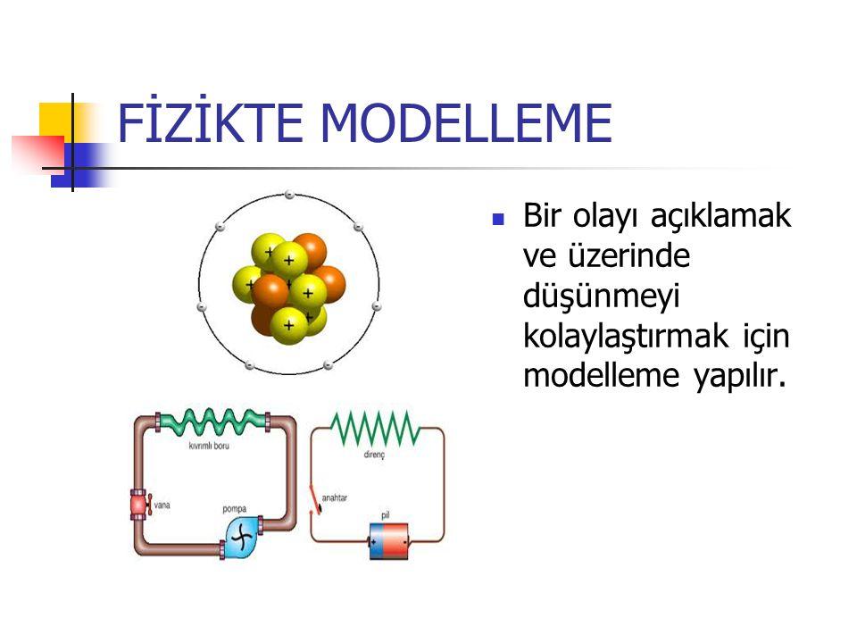 FİZİKTE MODELLEME Bir olayı açıklamak ve üzerinde düşünmeyi kolaylaştırmak için modelleme yapılır.
