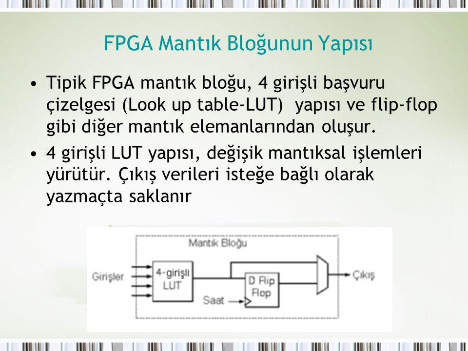 FPGA Mantık Bloğunun Yapısı Tipik FPGA mantık bloğu, 4 girişli başvuru çizelgesi (Look up table-LUT) yapısı ve flip-flop gibi diğer mantık elemanların