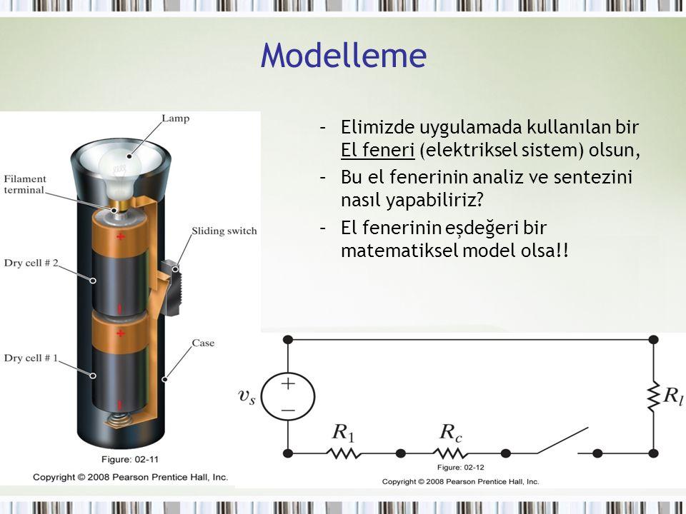 Modelleme –Elimizde uygulamada kullanılan bir El feneri (elektriksel sistem) olsun, –Bu el fenerinin analiz ve sentezini nasıl yapabiliriz? –El feneri
