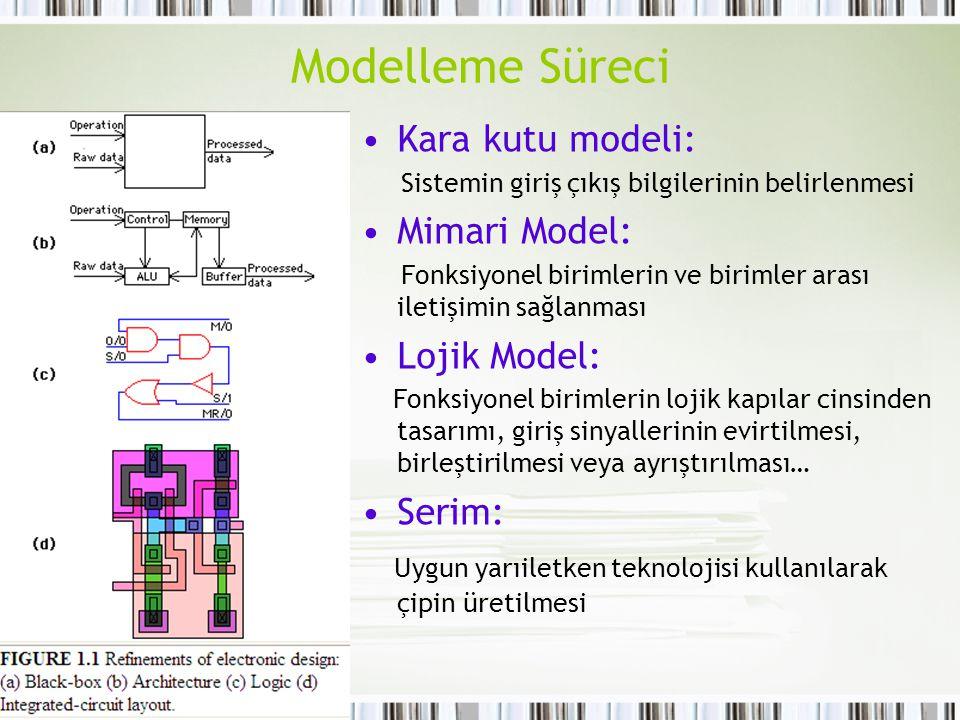 Modelleme Süreci Kara kutu modeli: Sistemin giriş çıkış bilgilerinin belirlenmesi Mimari Model: Fonksiyonel birimlerin ve birimler arası iletişimin sa