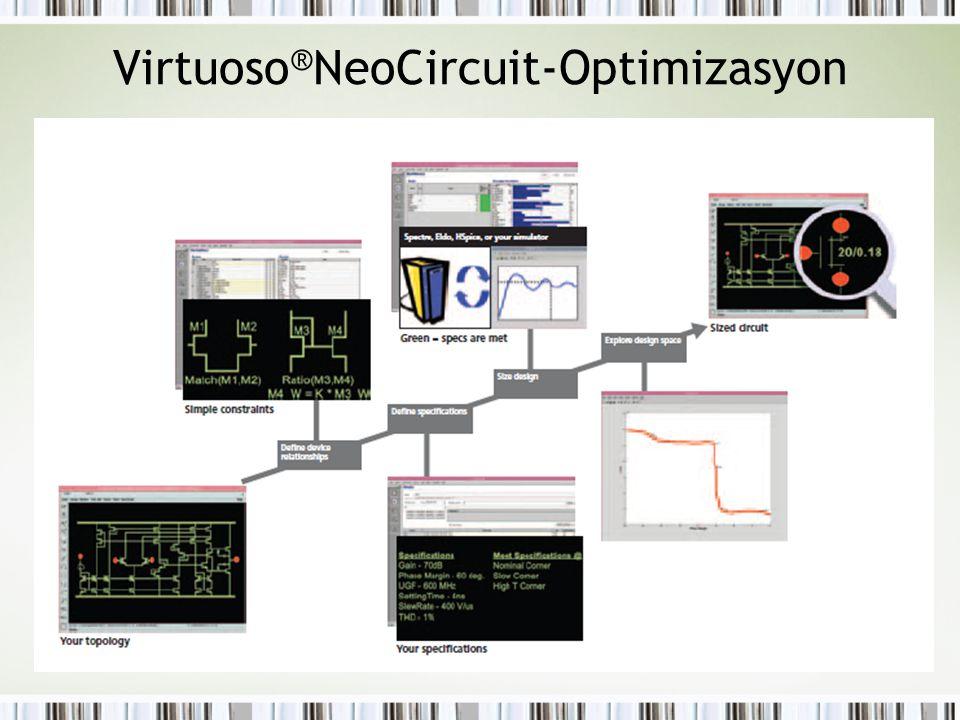 Virtuoso ® NeoCircuit-Optimizasyon