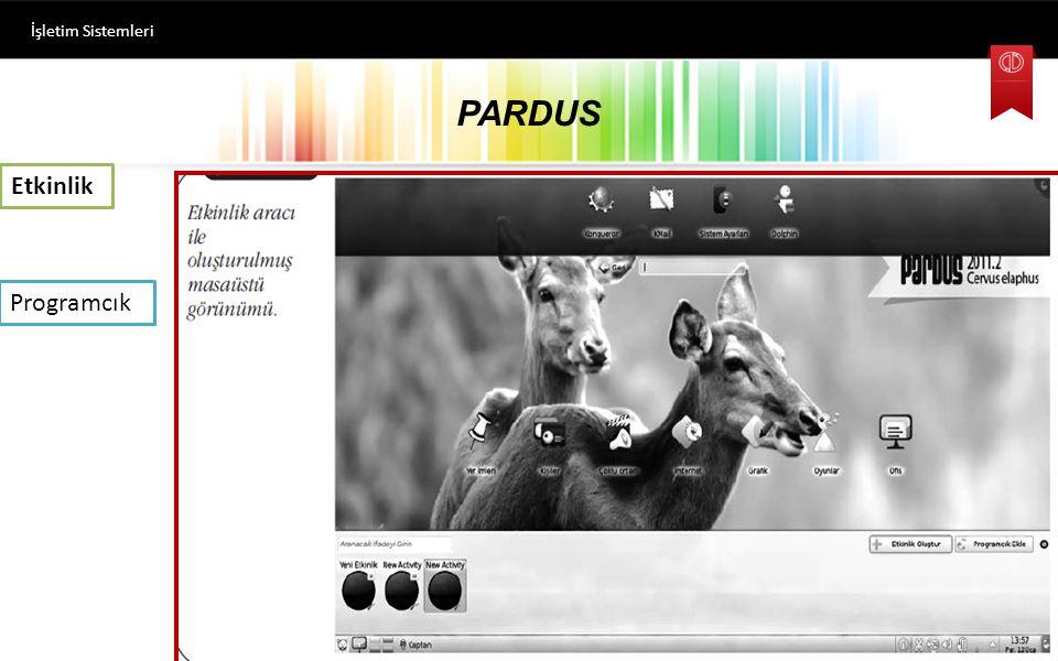 PARDUS İşletim Sistemleri Etkinlik Programcık