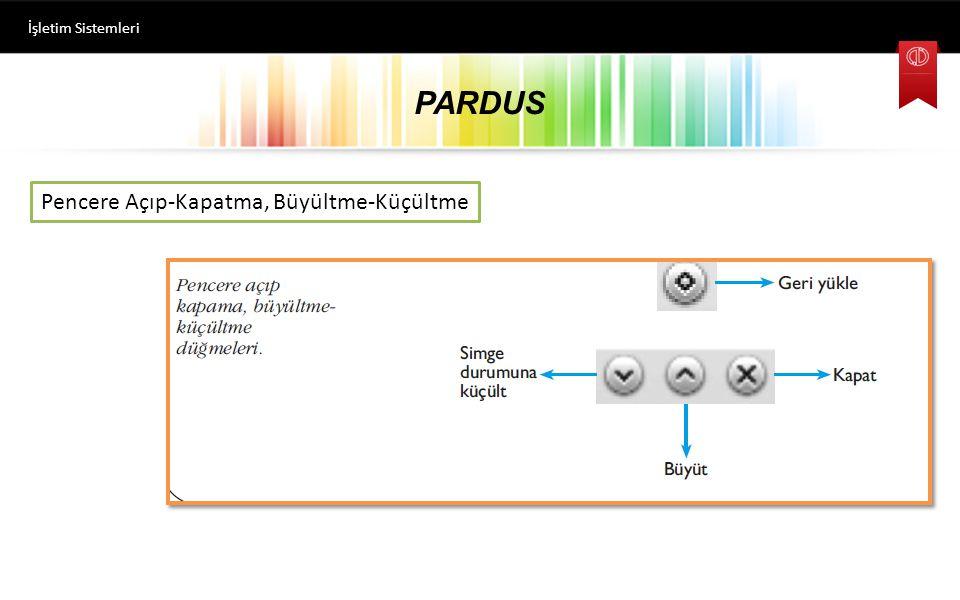 PARDUS İşletim Sistemleri işletim Sistemi Gezgini