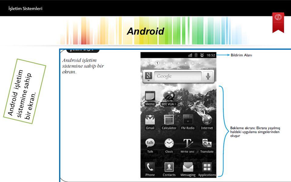 MOBiL İŞLETiM SiSTEMLERi İşletim Sistemleri Android, IOS (iPhone), Symbian, Bada, Windows Mobile Mobil işletim sistemleri de normal işletim sistemleri