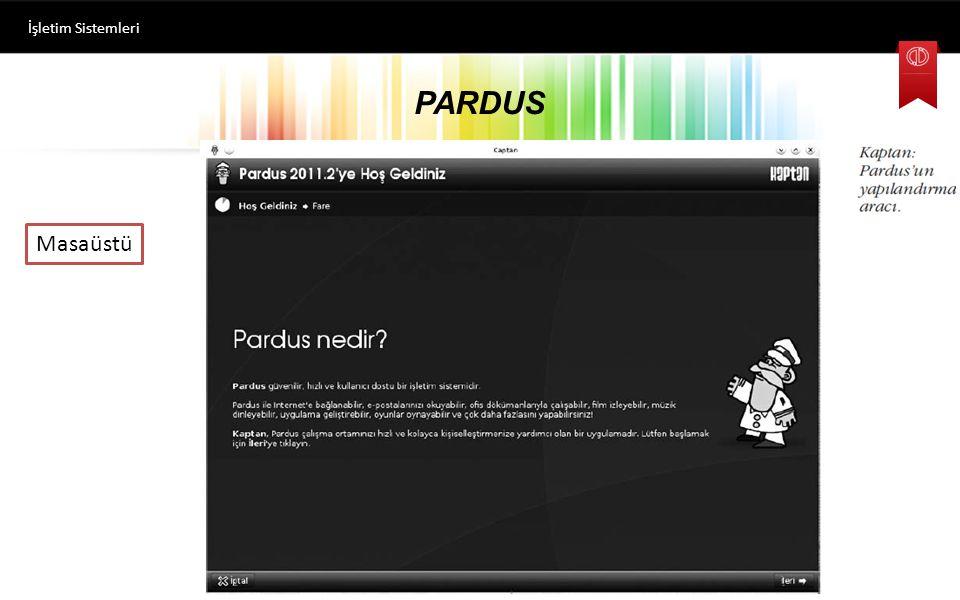 PARDUS İşletim Sistemleri Kick-Off Menüsü Pardus çalıştırıldığında ekranın sol alt kısmında gelen, uygulamaların çalıştırılması için kullanılan menüye verilen isimdir.