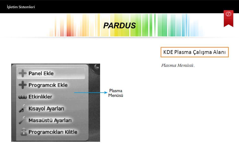 PARDUS 1. Kick-off uygulama çalıştırıcı menüsü: 1. Kick-off uygulama çalıştırıcı menüsü: Uygulamaların çalıştırıldığı menü. 2. Masaüstünü göster: 2. M