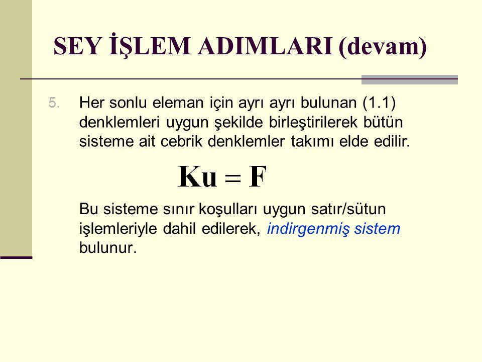 SEY İŞLEM ADIMLARI (devam) 6.