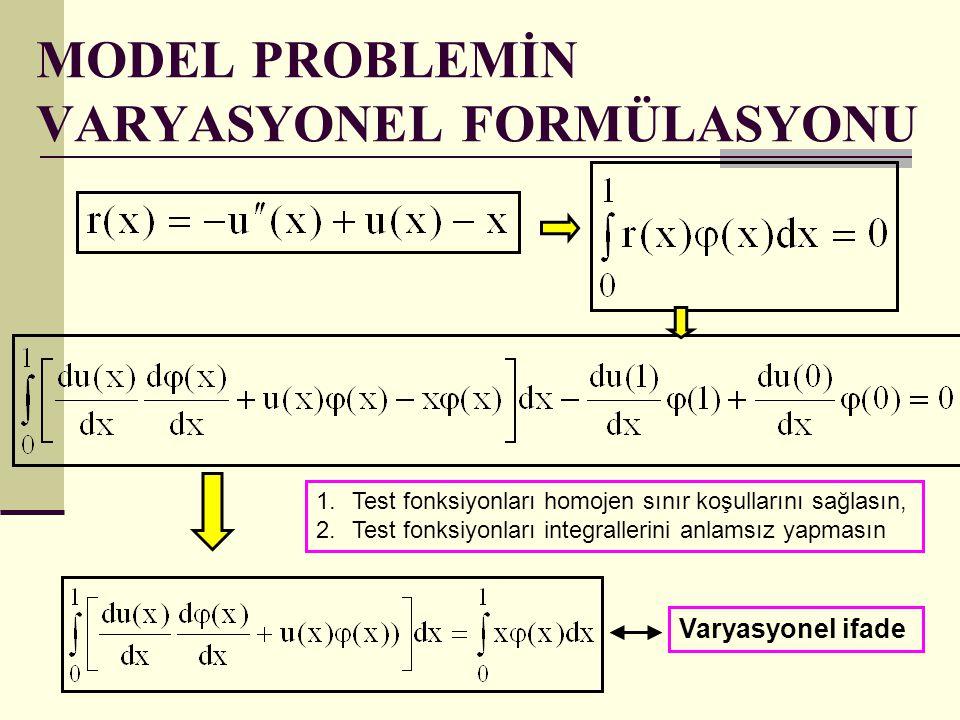 MODEL PROBLEMİN VARYASYONEL FORMÜLASYONU 1.Test fonksiyonları homojen sınır koşullarını sağlasın, 2.Test fonksiyonları integrallerini anlamsız yapması
