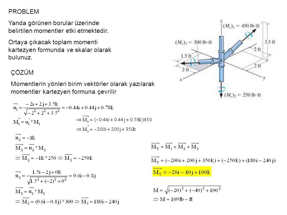 PROBLEM Yanda görünen borular üzerinde belirtilen momentler etki etmektedir. Ortaya çıkacak toplam momenti kartezyen formunda ve skalar olarak bulunuz