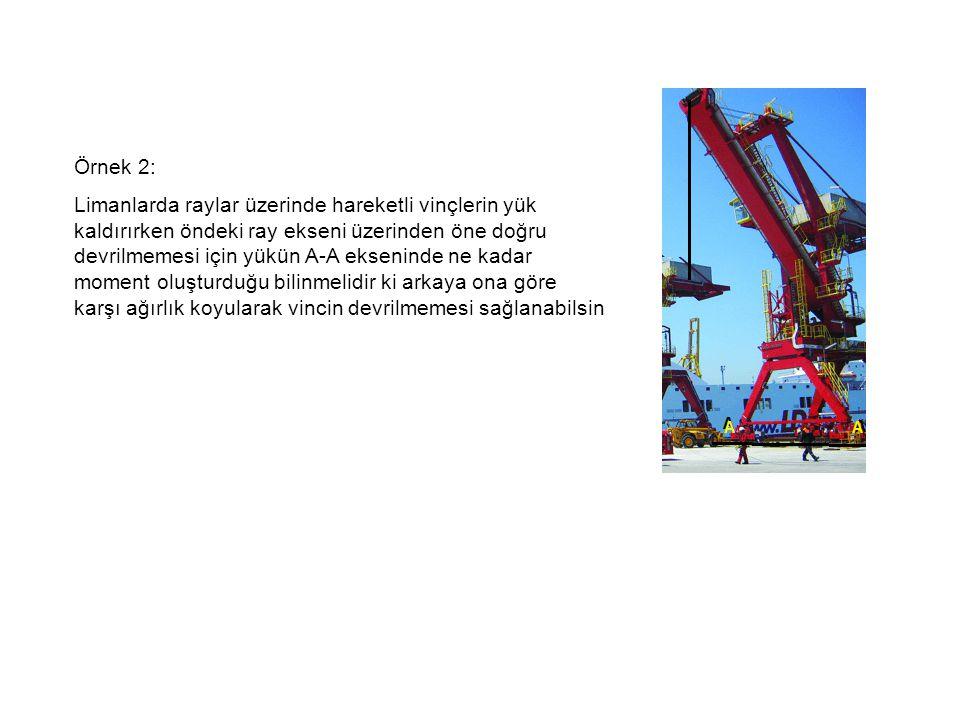 Örnek 2: Limanlarda raylar üzerinde hareketli vinçlerin yük kaldırırken öndeki ray ekseni üzerinden öne doğru devrilmemesi için yükün A-A ekseninde ne