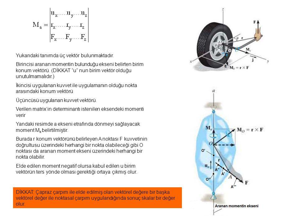 """Yukarıdaki tanımda üç vektör bulunmaktadır. Birincisi aranan momentin bulunduğu ekseni belirten birim konum vektörü. (DİKKAT """"u"""" nun birim vektör oldu"""