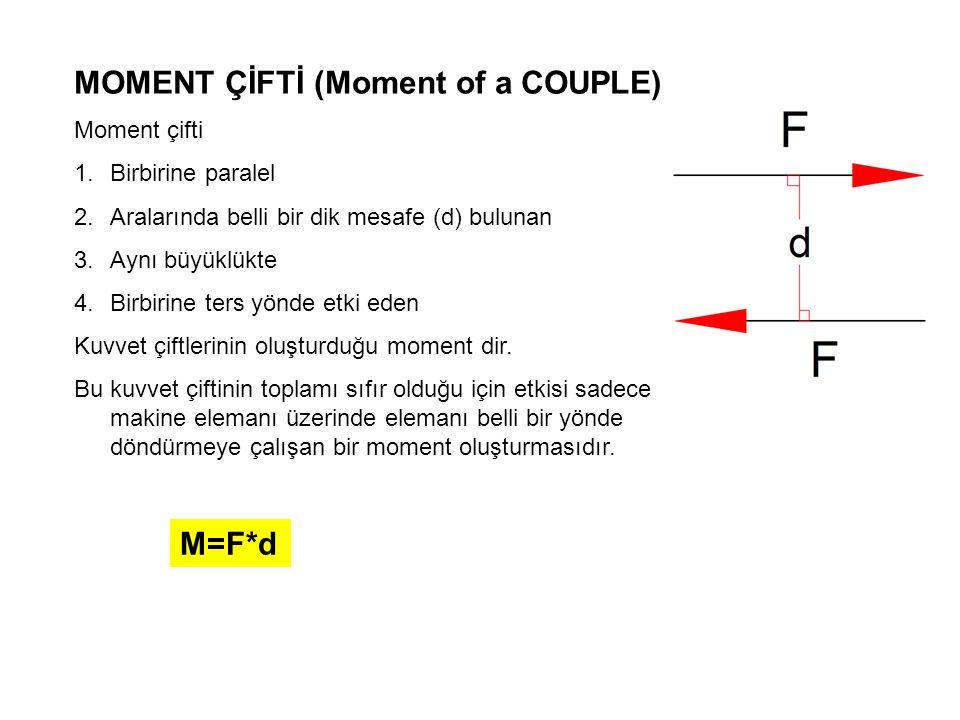MOMET ÇİFTİNDE İKİ AYRI KUVVET NEDEN TEK KUVVET GİBİ SONUÇ VERİR Bir moment çiftininde sonuç M=F*d olduğunu gördük Eğer her iki kuvveti dikkate almak isteseydik seçilen herhangi bir nokta etrafında toplam moment alınmalıydı M A =(F 1 * 0)+ (F 2 * d)  M A =F 2 *d Veya M B =(F 1 * d)+ (F 2 * 0)  M B =F 1 *d F 1 =F 2  M A =M B =M