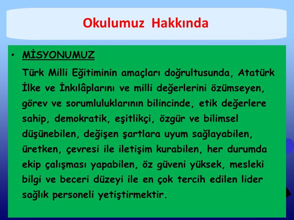 Okulumuz Hakkında MİSYONUMUZ Türk Milli Eğitiminin amaçları doğrultusunda, Atatürk İlke ve İnkılâplarını ve milli değerlerini özümseyen, görev ve soru