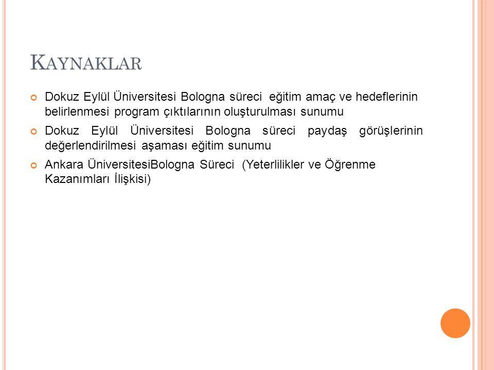 K AYNAKLAR Dokuz Eylül Üniversitesi Bologna süreci eğitim amaç ve hedeflerinin belirlenmesi program çıktılarının oluşturulması sunumu Dokuz Eylül Üniv