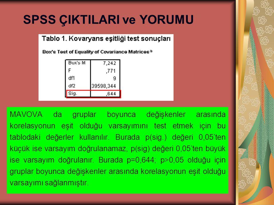 SPSS ÇIKTILARI ve YORUMU MAVOVA da gruplar boyunca değişkenler arasında korelasyonun eşit olduğu varsayımını test etmek için bu tablodaki değerler kullanılır.