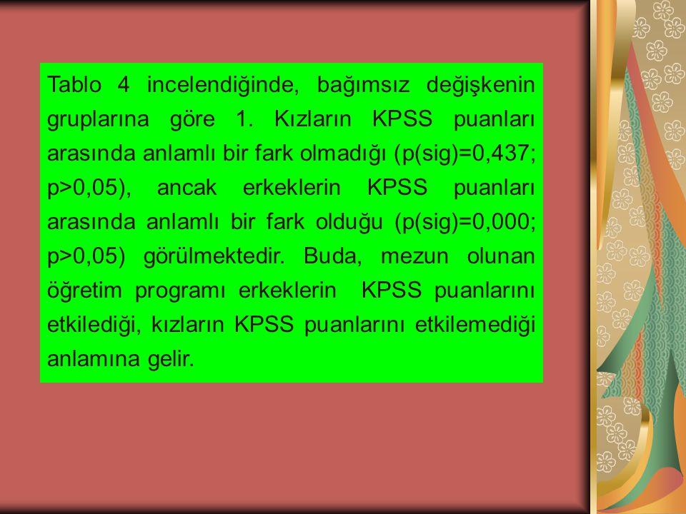 Tablo 4 incelendiğinde, bağımsız değişkenin gruplarına göre 1.