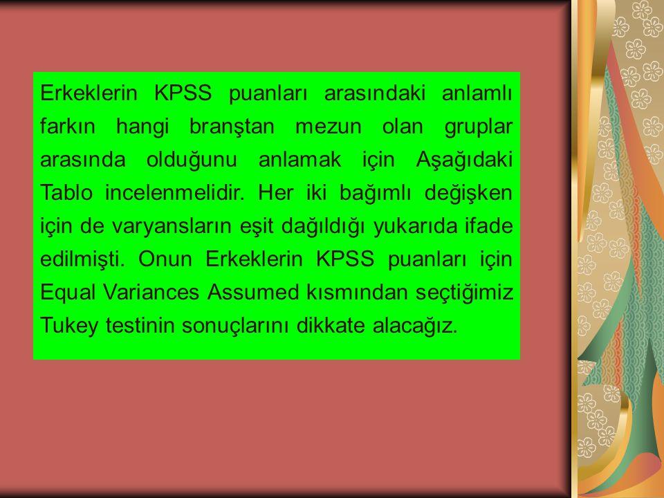 Erkeklerin KPSS puanları arasındaki anlamlı farkın hangi branştan mezun olan gruplar arasında olduğunu anlamak için Aşağıdaki Tablo incelenmelidir.