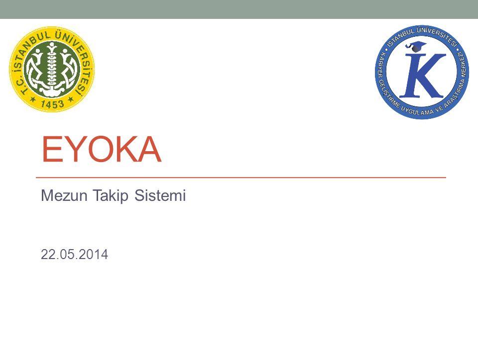 eyoka İçerik Toplantı amacı ve beklentilerimiz Sistemin genel işleyişi hakkında bilgi sunma Sisteme giriş için gerekli bilgilerin temini hakkında bilgi Sistem özelliklerinin tanıtımı 22 Mayıs 2014İstanbul Üniversitesi - Mezun Takip Sistemi: EYOKA 2