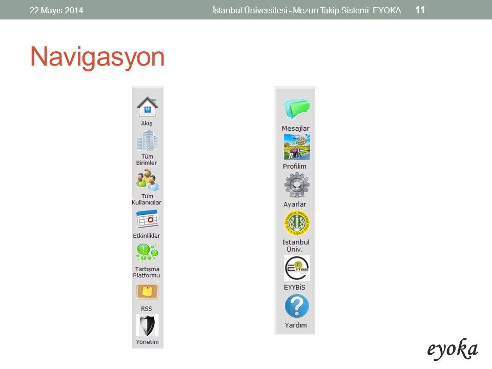 eyoka Navigasyon 22 Mayıs 2014İstanbul Üniversitesi - Mezun Takip Sistemi: EYOKA 11
