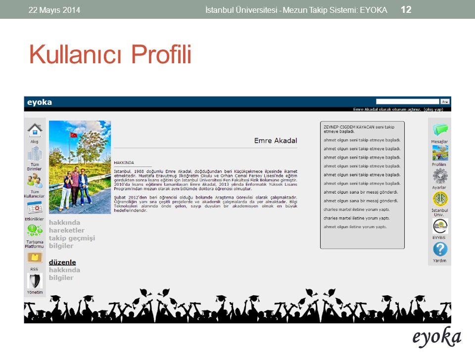 eyoka Kullanıcı Profili 22 Mayıs 2014İstanbul Üniversitesi - Mezun Takip Sistemi: EYOKA 12